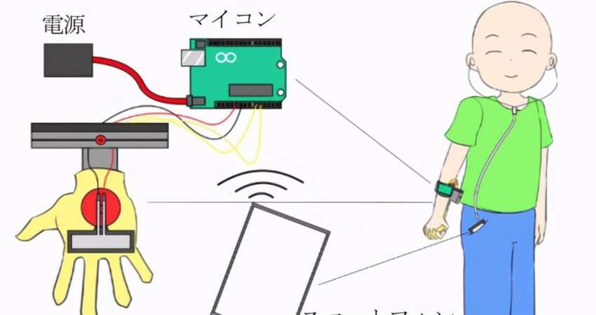 日本人又弄出奇葩發明,可以類比和戀人十指緊扣,看著都心疼