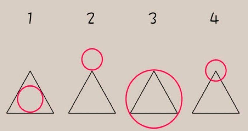 準爆!三角形上畫一個圓會畫在哪?解密你的「社交人格」