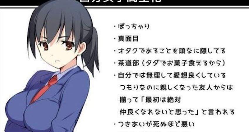 日本宅宅畫自己變成女高中生的模樣,但人人都是美少女?