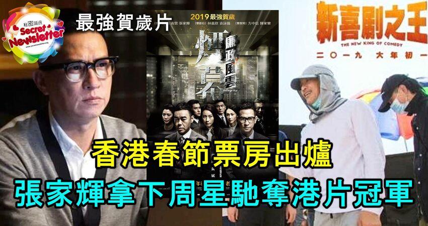 香港春節最強賀歲片票房出爐,張家輝拿下周星馳奪港片冠軍!周星馳只排名第三,網友:他跌下神壇了