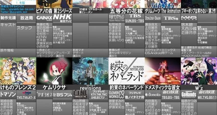2019年冬番動畫列表1.0版公開!