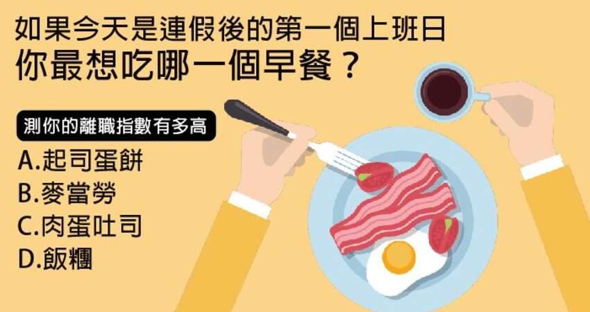 連假後的第一個上班日,你想吃什麼早餐?測你的離職指數